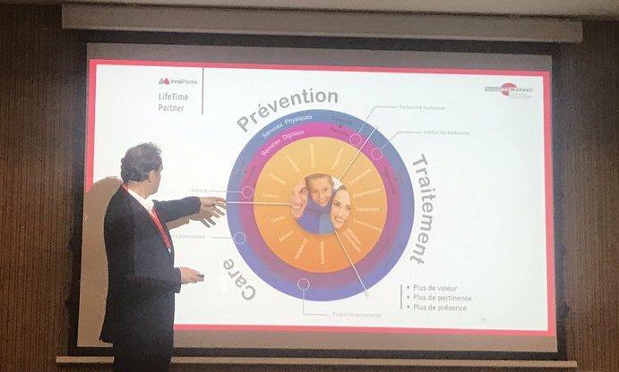 LifeTime Partner wheel, Groupe Mutuel, Nicolas Loeillot, InnoPeaks, Sion